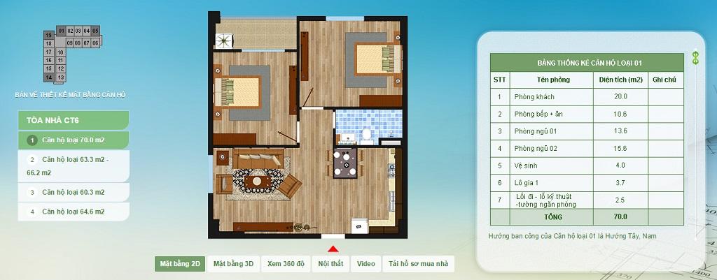 nhà ở xã hội hồng hà eco city tòa ct5 ct6