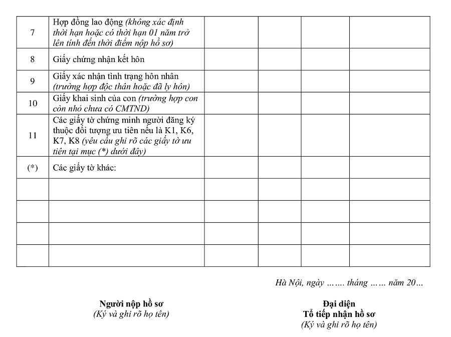 mẫu hồ sơ mua nhà ở xã hội hồng hà eco city